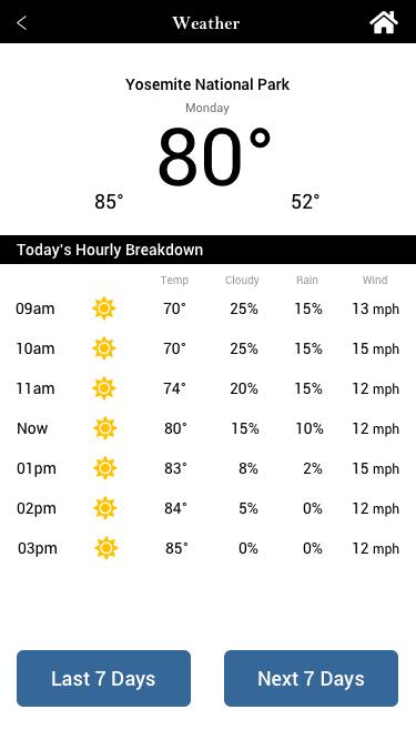 HiFi- Current Weather Screen